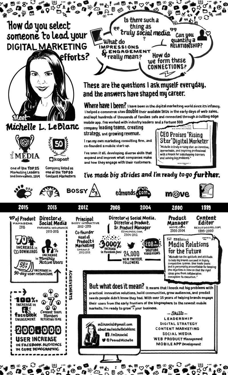 Michelle-LeBlanc-visual-resume-2015